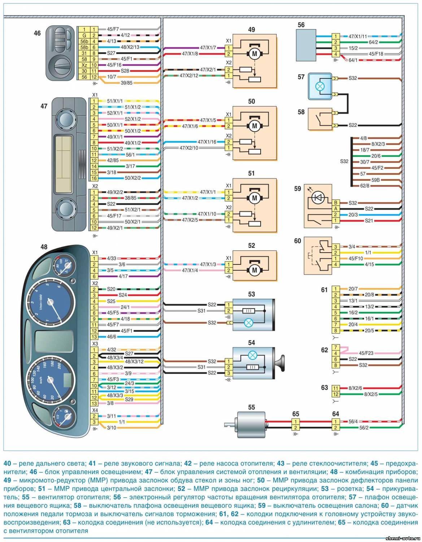 Схема щитка приборов газель 384.3801-10